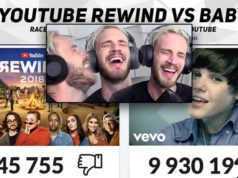 El Rewind de 2018 ya es el video más odiado en todo YouTube