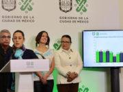 Exsecretarios de Mancera dieron plazas a familiares; no se sabe qué empleo realizaban