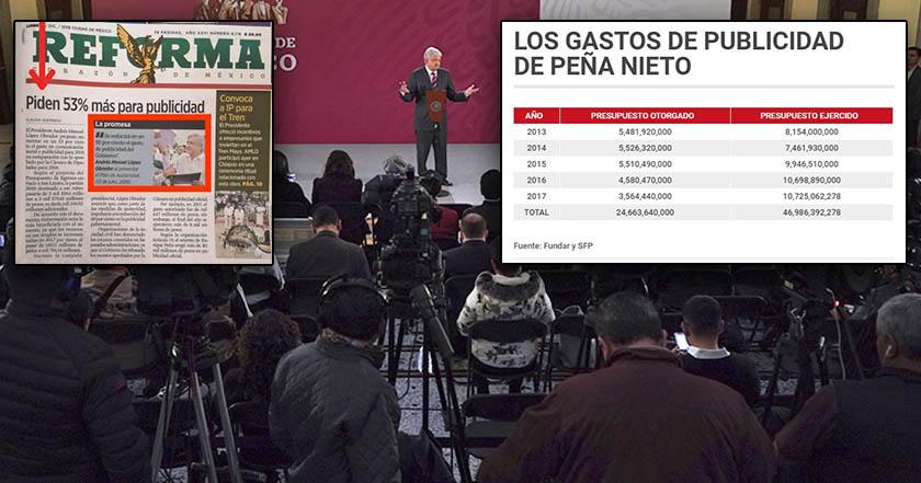 Publicidad oficial_ Gobierno de AMLO gastará 65 menos, no 50 más