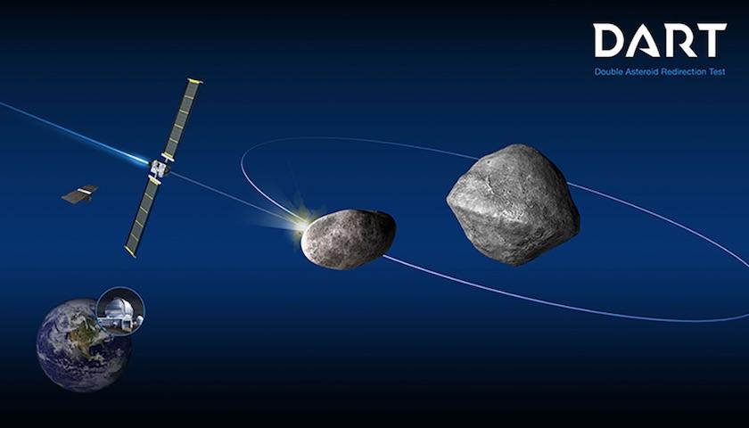 La NASA lanzará una nave en 2021 para estrellarla contra un asteroide