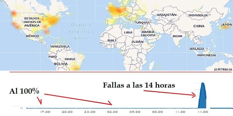 Memes en Twitter. MApa de zonas de fallos