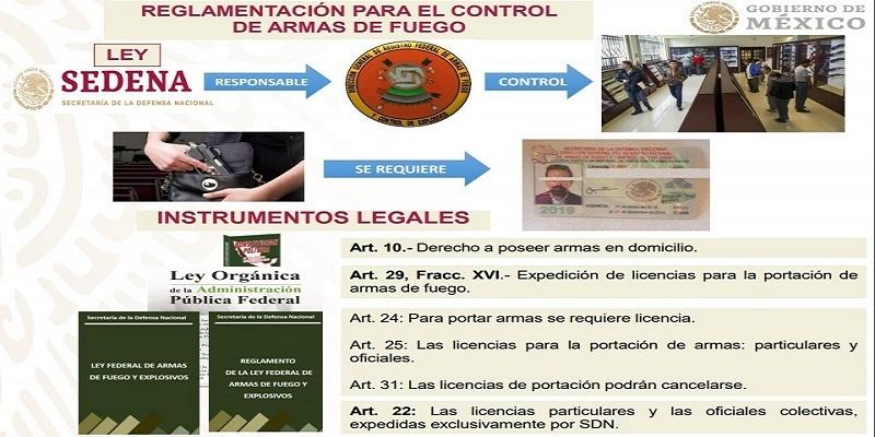 Descarta titular de Sedena venta indiscriminada de armas