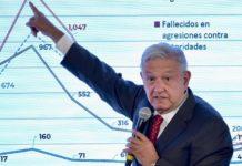 AMLO destaca disminución en el indice de letalidad