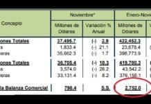 INEGI, superávit comercial de México