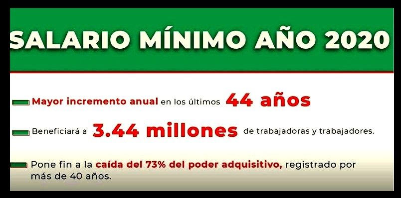 Salario mínimo, inicia recuperación