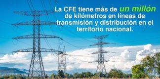 CFE, Comisión Federal de Electricidad