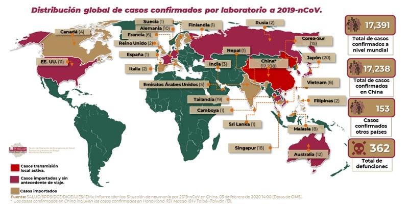 Coronavirus 3 de febrero 2020