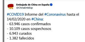 China, avances contra coronavirus