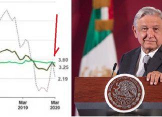 AMLO, baja inflación