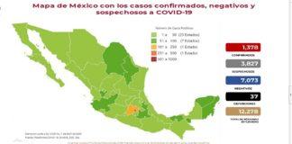 Coronavirus México, abril 1